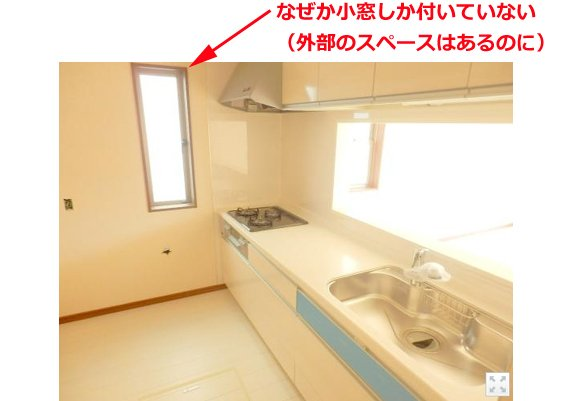 キッチンの本来勝手口ドアが付いているべき箇所に付けられている小窓の写真画像