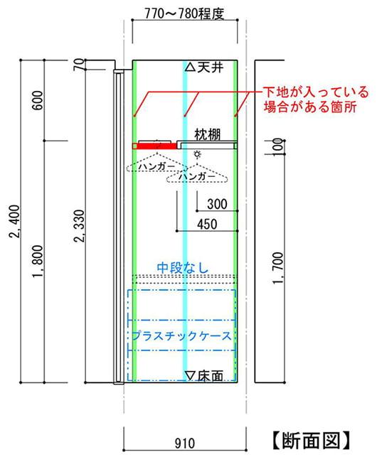 収納スペースの断面図に、既存の石膏ボード下地(壁下地)位置を着色した説明している画像