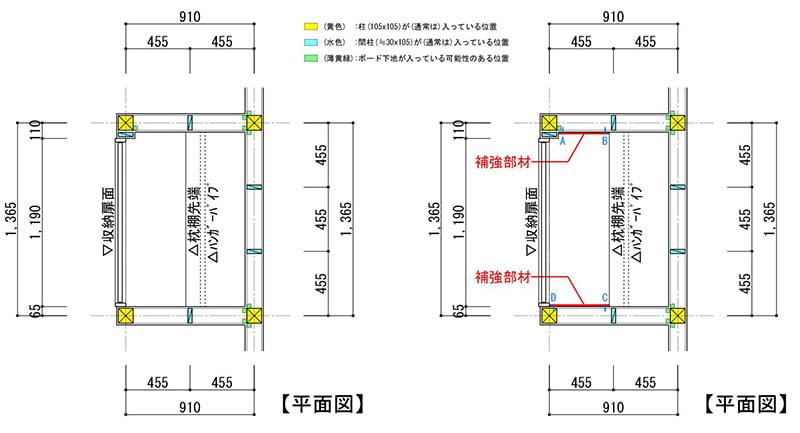 収納スペースの平面スケッチに、入れる長押的な補強部材の位置と、既存の石膏ボード下地(壁下地)を図示した画像