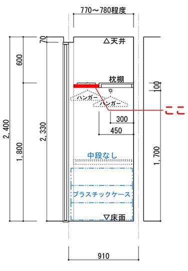 収納スペースの断面スケッチに、石膏ボード裏に入れようとしている壁下地の位置を記した画像