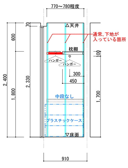 壁下地が想定される位置を図示した断面スケッチ画像