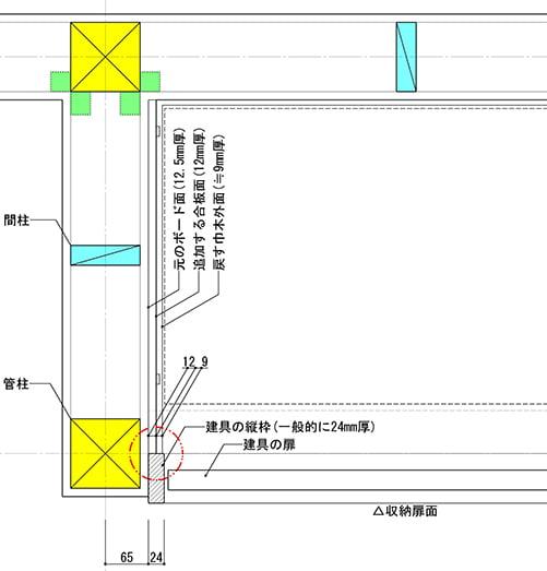 厚みが厚くなると納まりの悪くなる部分の解説用の拡大スケッチ
