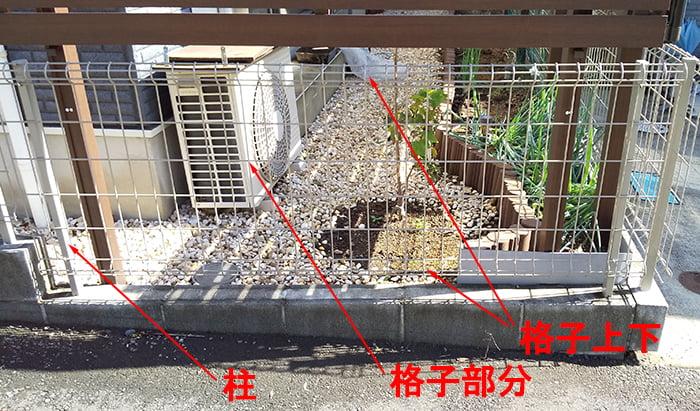 筆者の建売マイホームのフェンス(厳密にはお隣のお宅の所有)の写真に解説用コメントを入れた画像