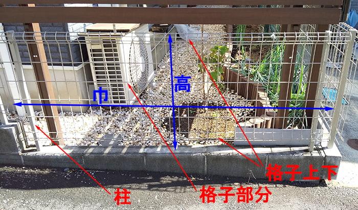 前掲の写真に計測位置を追記した写真画像