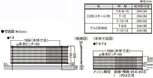LIXILさんカタログページから引用したハイグリッドフェンスN8型の解説画像3(本体図面画像)
