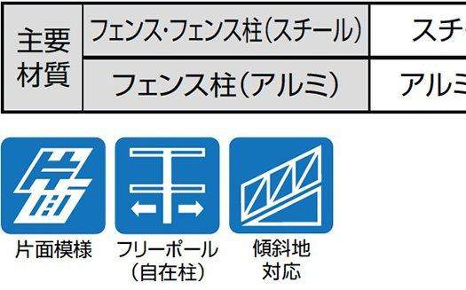 LIXILさんカタログページから引用したメッシュマイアミフェンス8A型のページ左上の解説画像