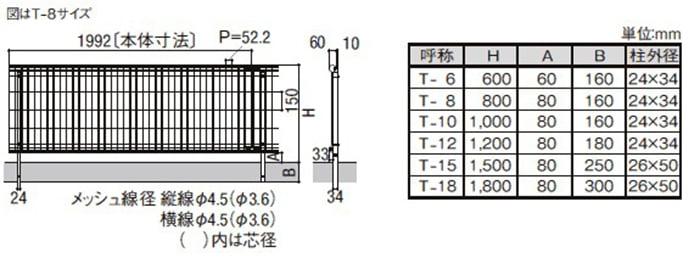 LIXILさんカタログページから引用したハイグリッドフェンス11型の解説画像4