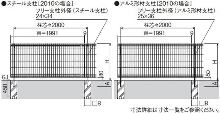 三協アルミさんカタログから引用させて頂いたユメッシュE型フェンスの関連画像2