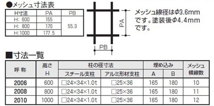 三協アルミさんカタログから引用させて頂いたユメッシュE型フェンスの関連画像3(詳細寸法記載箇所)