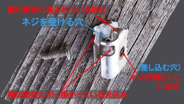 メッシュフェンス直線継手の解説用の写真画像(コメント入):前写真から時計回りに120度回転した写真画像