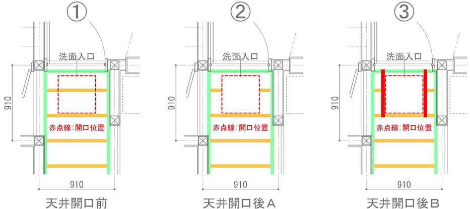 天井下地補強の解説画像(スケッチ画像) ※天井点検口の開け方(天井への点検口の作り方)補足画像2-1