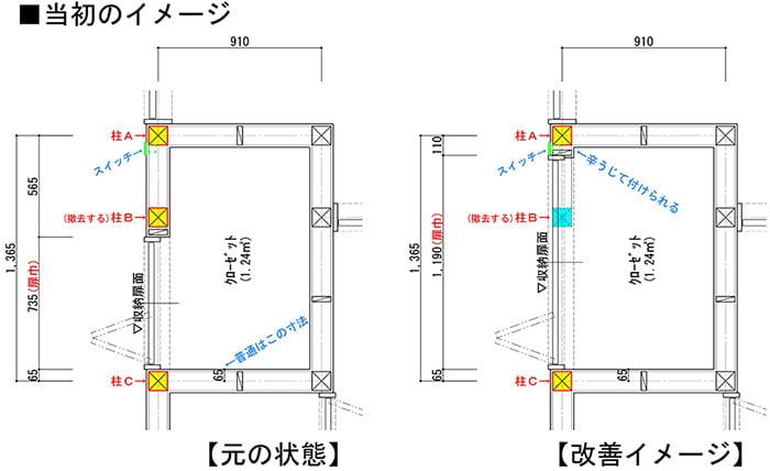当初の位置関係のイメージを図示したスケッチ画像