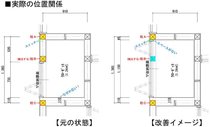 実際の位置関係を図示したスケッチ画像