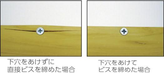 木割れの解説画像:下穴の有無による気割れの様子を示した写真画像(スターエムさんサイトからの引用) ※適切なサイズの下穴が必要になる旨の解説画像1