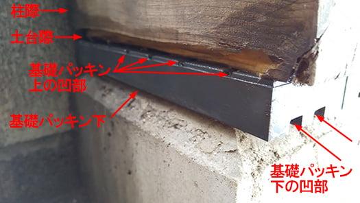 今回のシロアリ加害部周りの隙間の個所を図示した写真画像