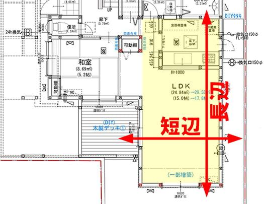 天井下地の探し方解説用に平面図の一部を拡大したスケッチ画像