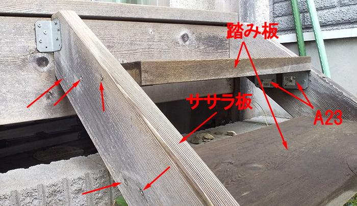 ウッドデッキ階段の①~③ビス打ちか所の解説用に撮影し解説用コメントを入れた、木製デッキ①にすでに取り付いているウッドデッキ階段の写真画像1 ※後付けのウッドデッキ階段(後付けウッドデッキステップ)DIYによる作り方解説写真1