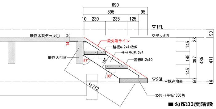 作ろうとしているウッドデッキ階段(ステップ)の断面スケッチ