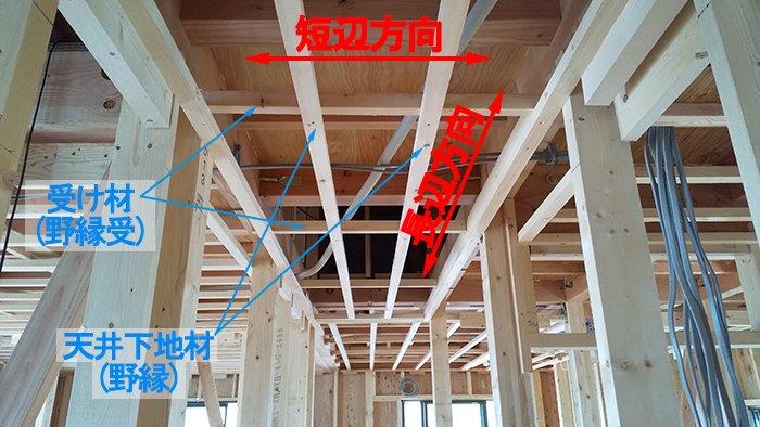 長辺方向に流されている天井下地を撮影した写真画像