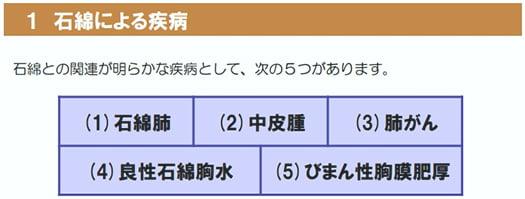 労災パンフ一部のスクリーンショット画像 https://www.mhlw.go.jp/new-info/kobetu/roudou/gyousei/rousai/dl/061013-4_leaflet.pdf