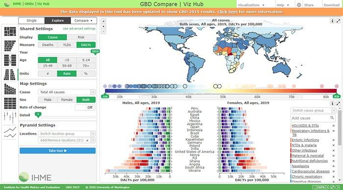 GBD2019トップページのスクリーンショット画像
