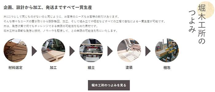 貝塚市の堀木工所さんサイトのトップページ(一部)を撮影したスクリーンショット画像