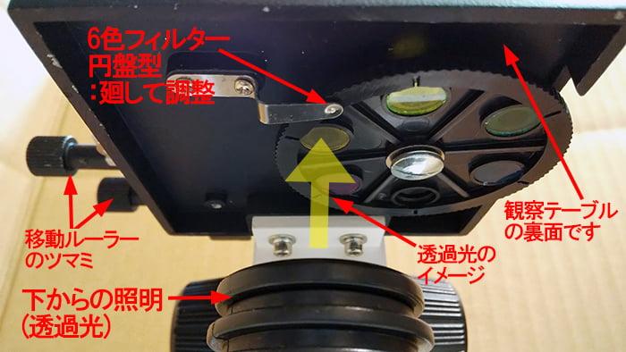maxlapterの顕微鏡 2000倍「WR851-2」手前下側からの見上げ近景:観察テーブル裏~円盤6色フィルターを撮影した写真画像