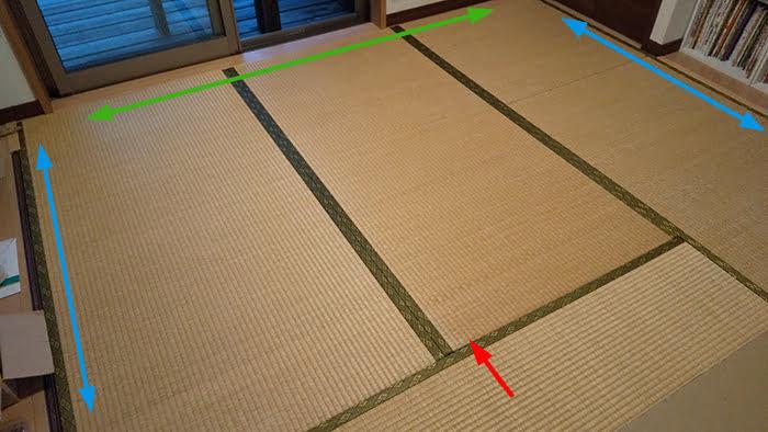 畳の外し方(剥がし方)、絡み解説の写真1:絡みのある範囲とない範囲を図示した写真画像