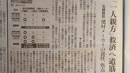 2020年12/17朝日新聞朝刊よりアスベスト訴状の記事の個所を撮影した写真画像2 ※著作権の関係で解像度を落としたもの