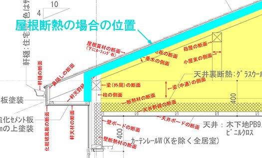 木造最上階天井裏(=小屋裏)の屋根断熱の構造解説コメントを矩計図の抜粋に入れたスケッチ