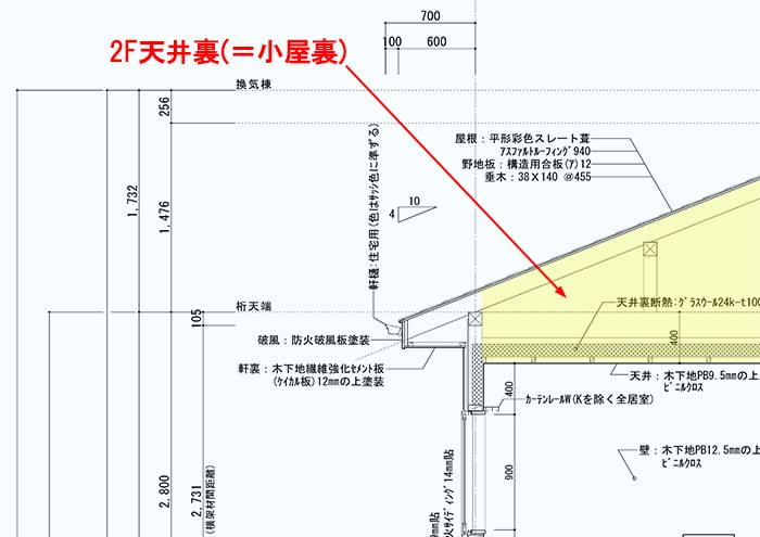 木造最上階天井裏の構造例:矩計図2階天井部分抜粋の天井裏範囲を矢視した解説用図面画像