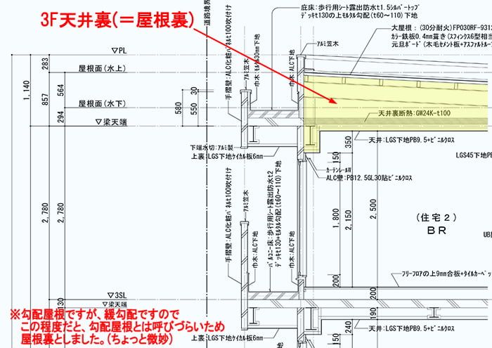 S造最上階天井裏の構造例2:矩計図3階部分抜粋(別の建物)の天井裏範囲を矢視した解説用図面画像