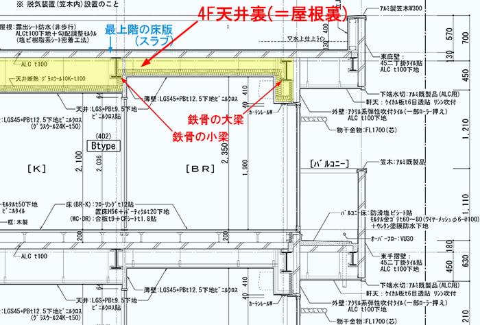 S造最上階天井裏(屋根裏)の構造例1:矩計図4階部分抜粋の天井裏範囲を矢視した解説用図面画像
