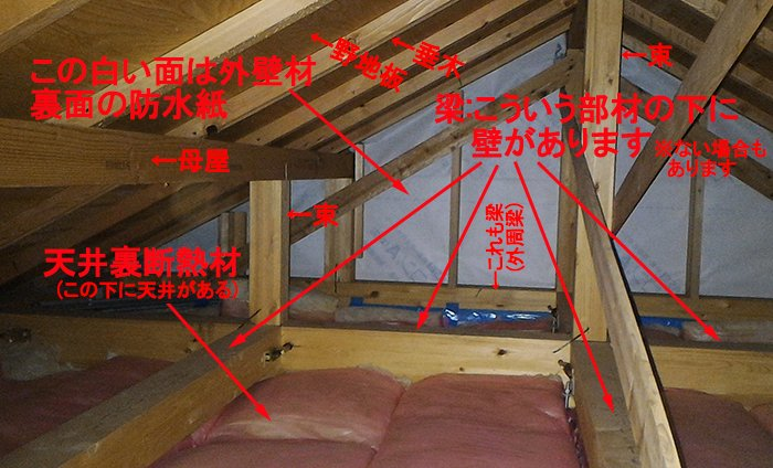 木造最上階天井裏(小屋裏)の写真1:木造2階天井裏構造例1を撮影した写真画像にコメントを入れた解説画像