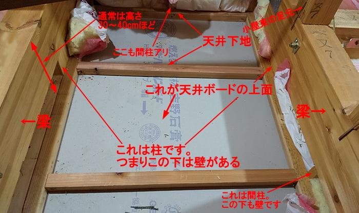 木造最上階天井裏(小屋裏)の写真3:木造2階天井裏構造例3を撮影した写真画像にコメントを入れた解説画像