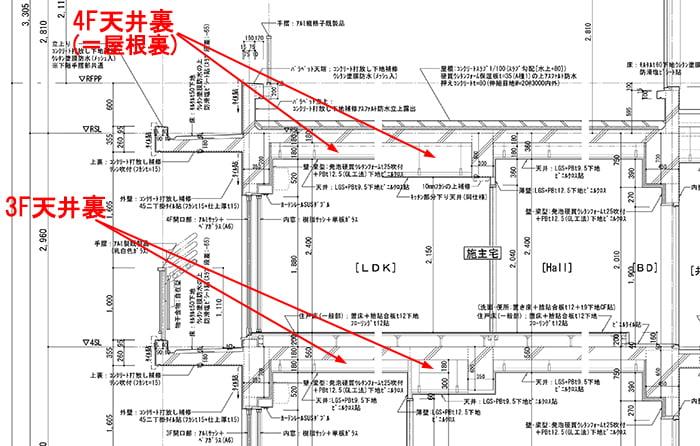 屋根裏を図示した4F建てRC造の矩計図(4F部分抜粋)の図面画像 ※天井裏と屋根裏の違い、屋根裏と小屋裏の違い、天井裏と小屋裏の違い解説用画像9