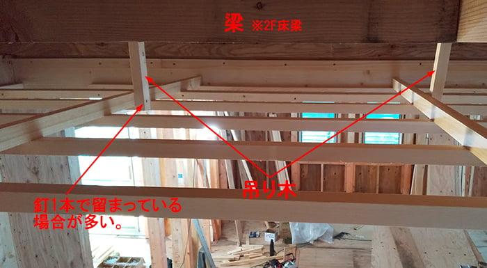 工事中現場の木造の天井裏内の下地構成を撮影した写真に天井裏に入る際の着眼点(吊り木)のコメントを入れた画像