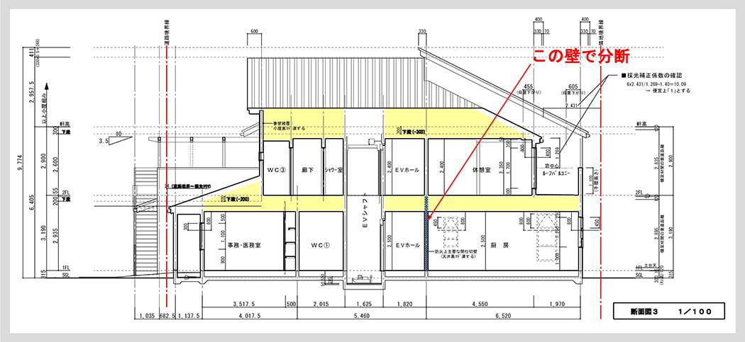 とある保育園(保育所)の断面図に防火上主要な間仕切壁によって分断された天井裏構造の解説コメントを書き込んだ図面画像