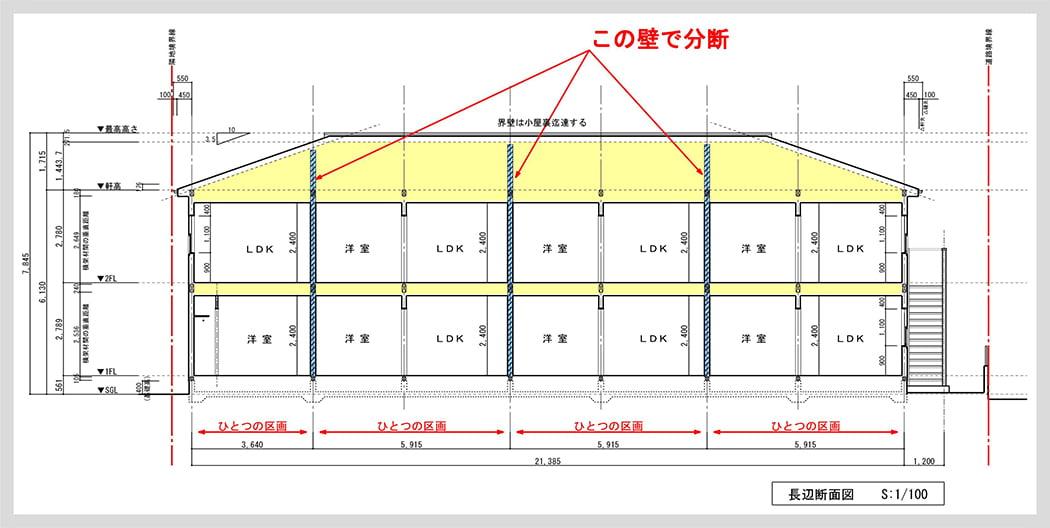 とあるアパート(共同住宅)の断面図に界壁によって分断された天井裏構造の解説コメントを書き込んだ図面画像