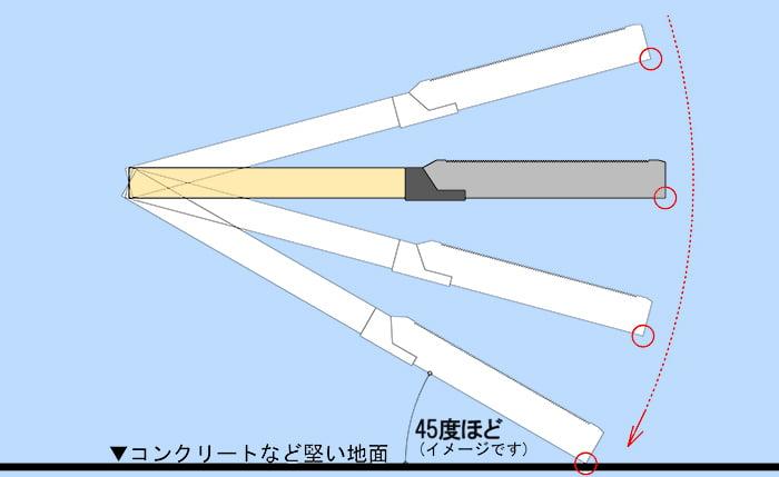 既存ノコ刃(鋸刃)を外す際の打ち付けイメージ①中景イラスト画像