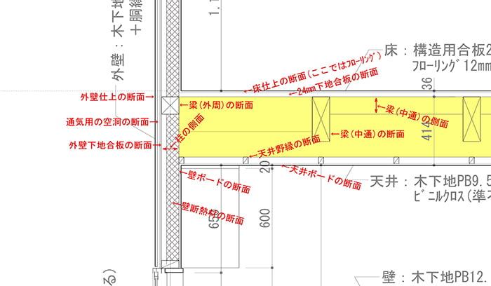 木造各階天井裏の構造例拡大:矩計図1階天井裏部分抜粋の天井裏範囲の構造に係る部材に解説コメントを入れた図面画像