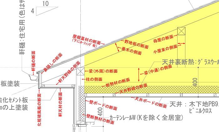 木造最上階天井裏の構造例拡大:矩計図2階天井裏(小屋裏)部分抜粋の天井裏範囲の構造に係る部材に解説コメントを入れた図面画像