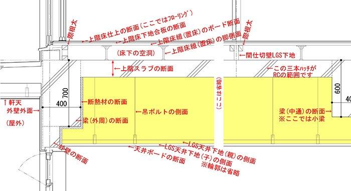 RC造各階天井裏の構造例拡大1:矩計図1階天井裏部分抜粋の天井裏範囲の構造に係る部材に解説コメントを入れた図面画像