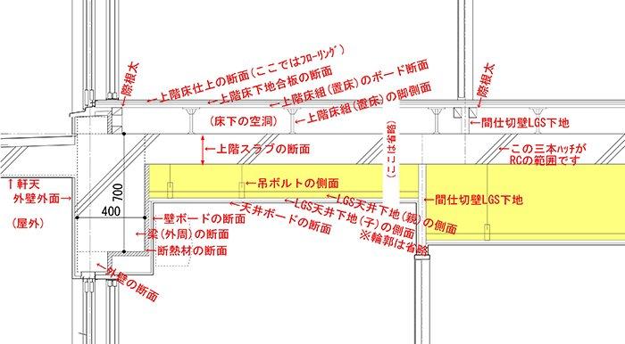 RC造各階天井裏の構造例拡大2:矩計図2階天井裏部分抜粋の天井裏範囲の構造に係る部材に解説コメントを入れた図面画像