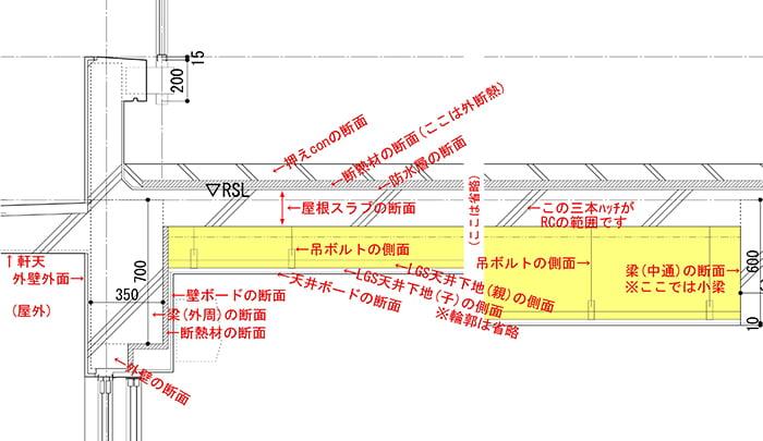 RC造最上階天井裏の構造例拡大:矩計図4階天井裏部分抜粋の天井裏範囲の構造に係る部材に解説コメントを入れた図面画像