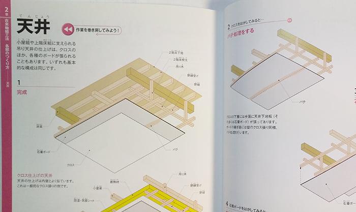 建物できるまで図鑑(木造住宅編)P78-79を撮影した写真画像 (天井の構造(構成)の立体的な解説部)