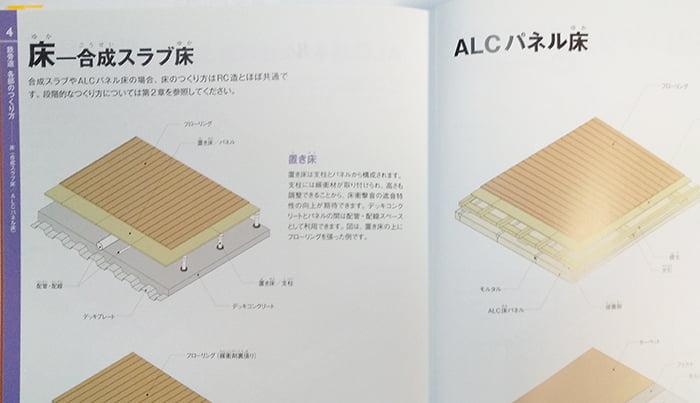 建物できるまで図鑑(RC・S造編)P108-109を撮影した写真画像 (天井の構造(構成)の立体的な解説部)