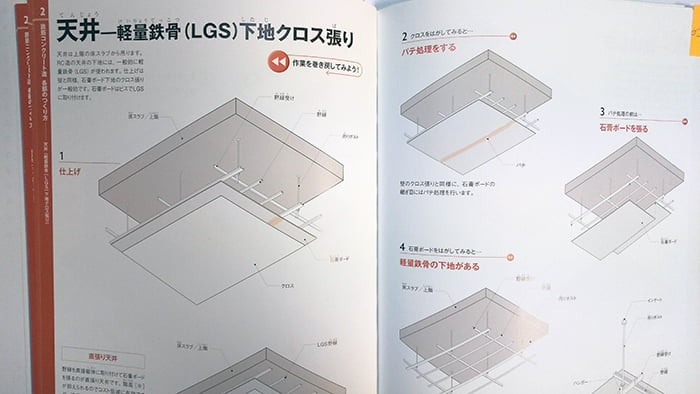 建物できるまで図鑑(RC・S造編)P62-63を撮影した写真画像 (天井の構造(構成)の立体的な解説部)