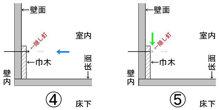 隠し釘の挙動を示した解説断面図(その2) ※巾木の基礎知識解説画像4