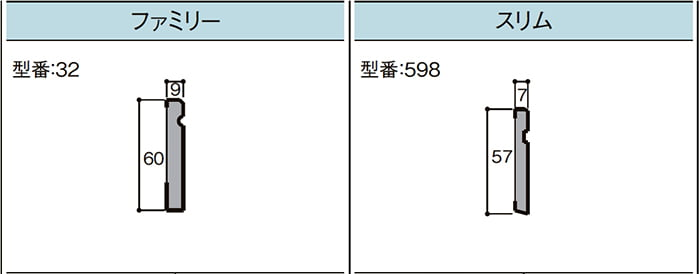 LixilサイトWEBカタログから引用したリクシル「ラシッサ」カタログの巾木種類断面拡大の抜粋 ※巾木種類の調べ方解説用図面(カタログ画像)